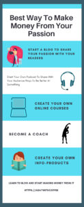 7 Best Ways To Make Money From Your Passion